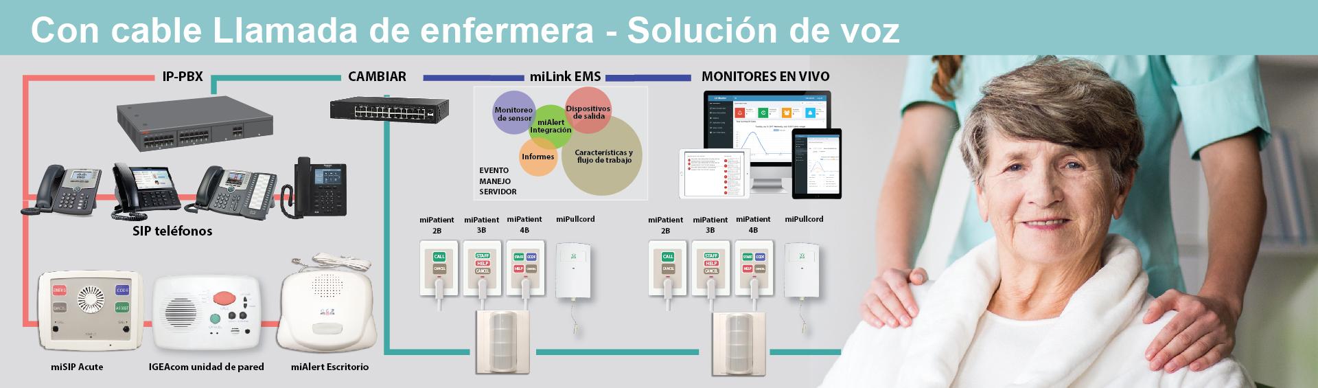 Slide2_Nurse Call_Voice_Spanish-01