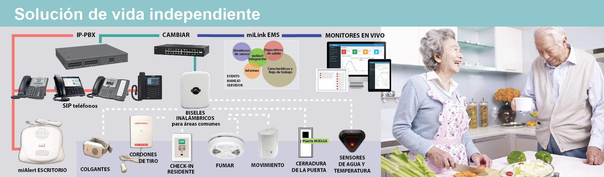 Slide5_IndependentLiving_Spanish-01